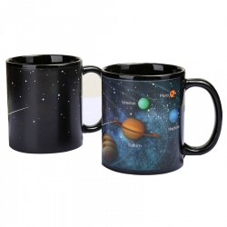 Κούπα ηλιακό σύστημα